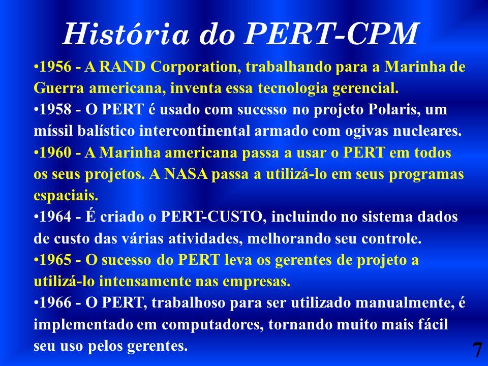 7 História do PERT-CPM 1956 - A RAND Corporation, trabalhando para a Marinha de Guerra americana, inventa essa tecnologia gerencial. 1958 - O PERT é u
