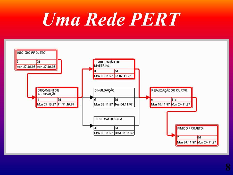 8 Uma Rede PERT