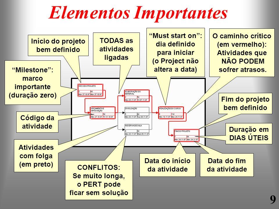 9 Elementos Importantes Início do projeto bem definido TODAS as atividades ligadas O caminho crítico (em vermelho): Atividades que NÃO PODEM sofrer at