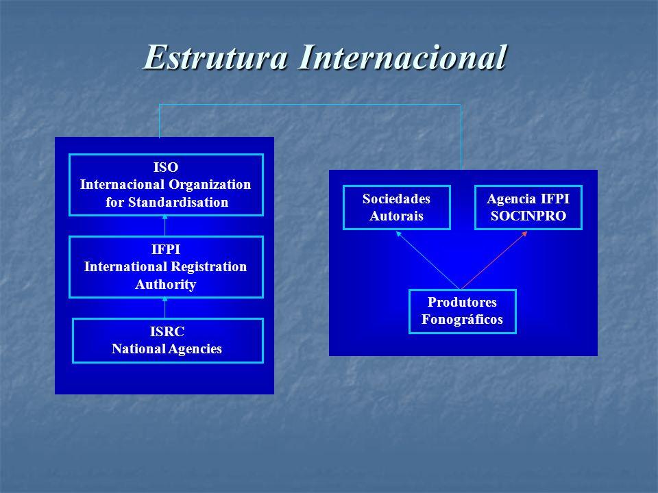 Analisando o Código A estrutura do ISRC é apresentada no exemplo a seguir.