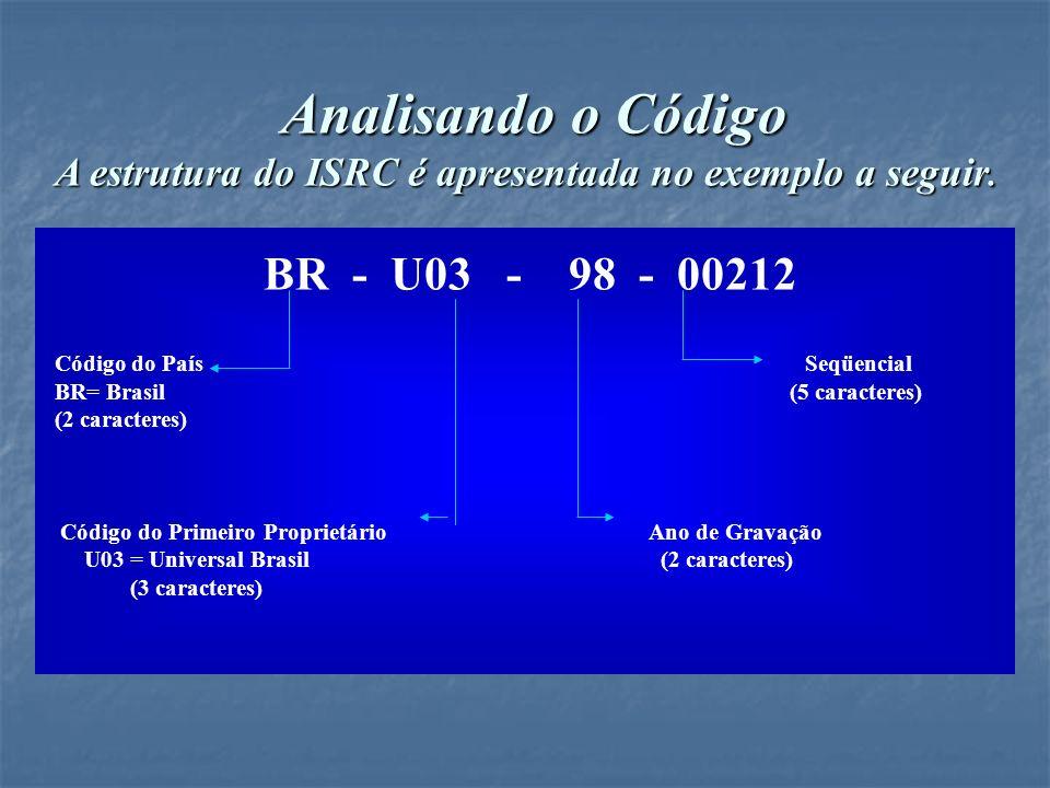O Papel do Produtor Solicitar o código de primeiro proprietário à Agência Nacional IFPI Brasil (SOCINPRO); Solicitar o código de primeiro proprietário à Agência Nacional IFPI Brasil (SOCINPRO); Nomear uma pessoa responsável pelo código; Nomear uma pessoa responsável pelo código; Destinar um código para cada faixa produzida; Destinar um código para cada faixa produzida; Incluir informações do ISRC em toda documentação pertinente (Label copy, Contrato); Incluir informações do ISRC em toda documentação pertinente (Label copy, Contrato); Manter um registro de todos os números atribuídos.