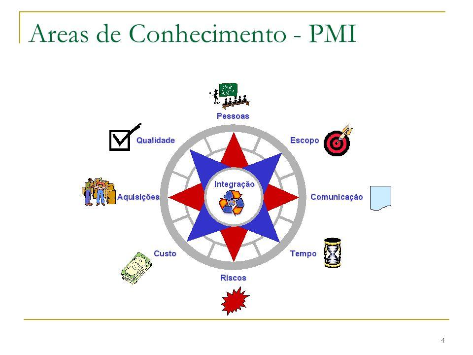 5 Estrutura do PMBoK FIGURA 2.2 - Estrutura do PMBOK.- Fonte: Maximiano, 2008.