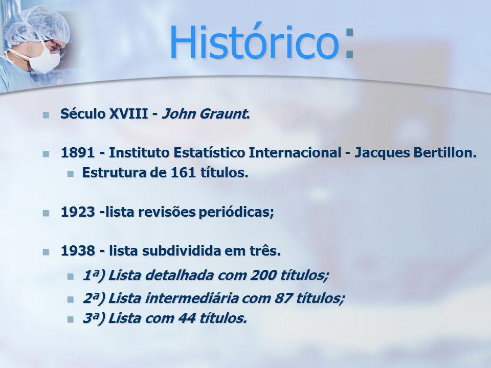 Histórico : Século XVIII - John Graunt. Século XVIII - John Graunt. 1891 - Instituto Estatístico Internacional - Jacques Bertillon. 1891 - Instituto E