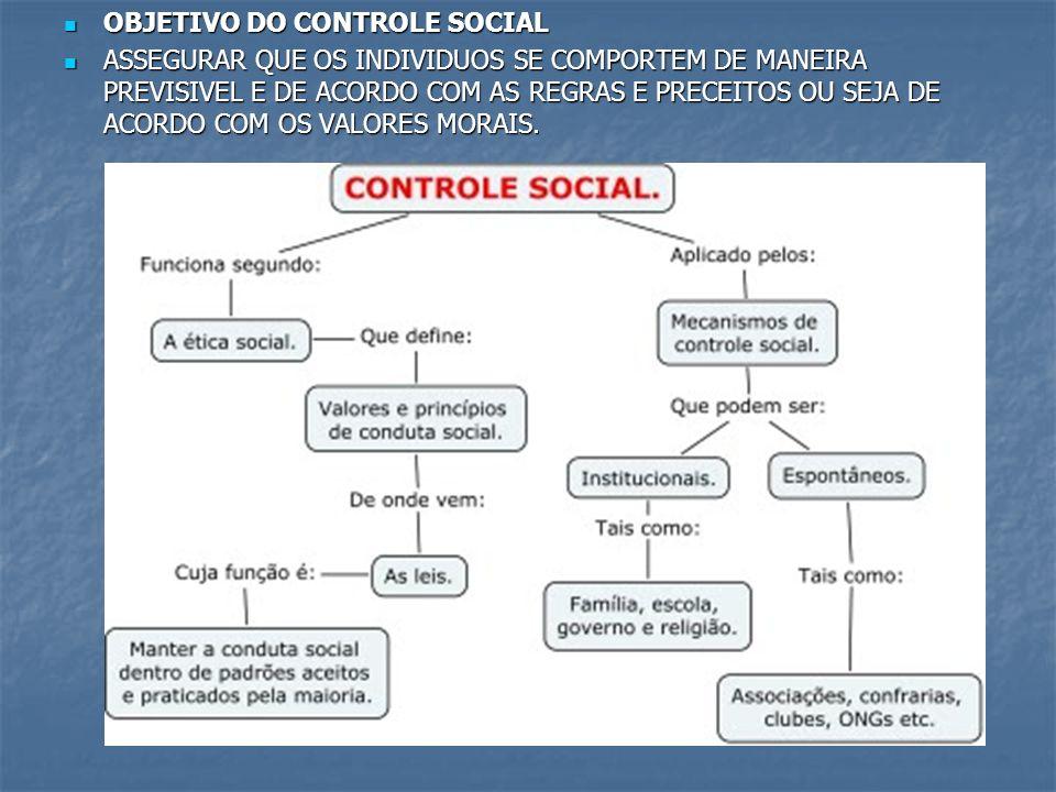 OBJETIVO DO CONTROLE SOCIAL OBJETIVO DO CONTROLE SOCIAL ASSEGURAR QUE OS INDIVIDUOS SE COMPORTEM DE MANEIRA PREVISIVEL E DE ACORDO COM AS REGRAS E PRE