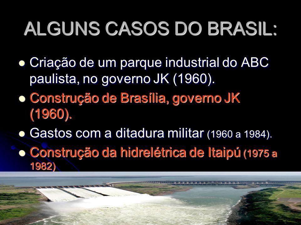 ALGUNS CASOS DO BRASIL: Criação de um parque industrial do ABC paulista, no governo JK (1960). Criação de um parque industrial do ABC paulista, no gov