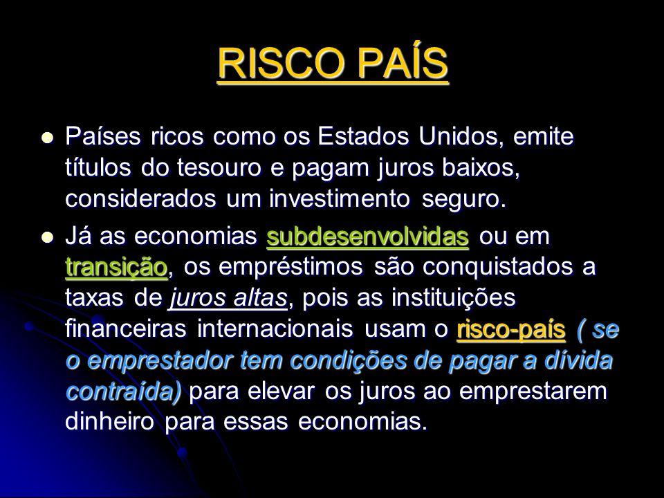 RISCO PAÍS Países ricos como os Estados Unidos, emite títulos do tesouro e pagam juros baixos, considerados um investimento seguro. Países ricos como