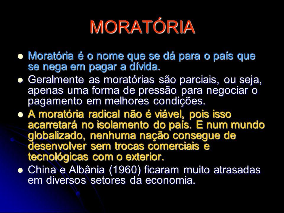 MORATÓRIA Moratória é o nome que se dá para o país que se nega em pagar a dívida. Moratória é o nome que se dá para o país que se nega em pagar a dívi