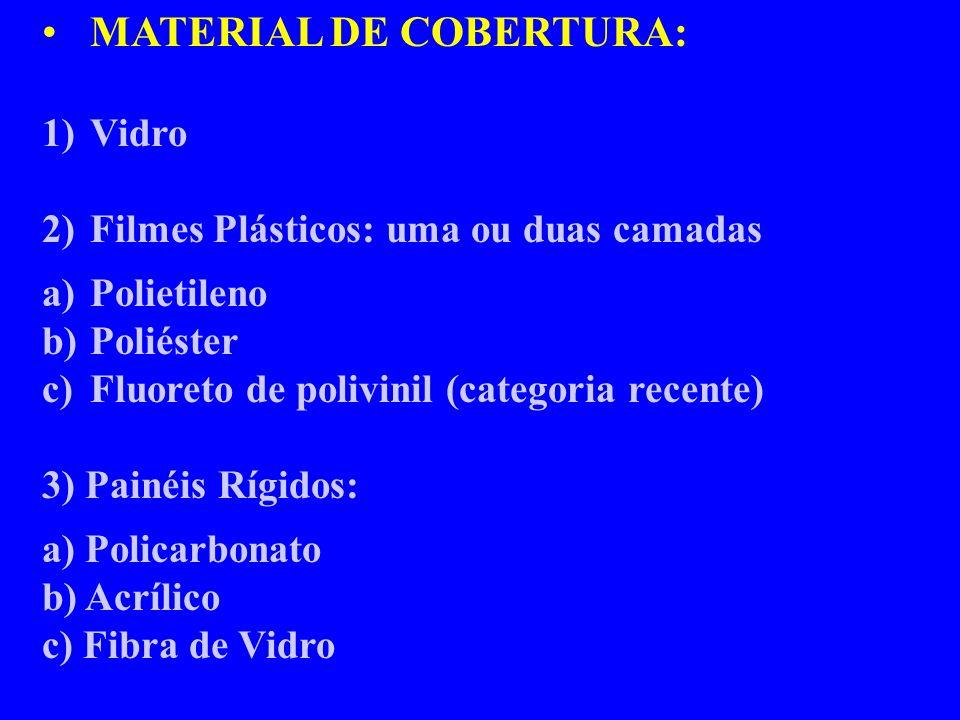 MATERIAL DE COBERTURA: 1)Vidro 2)Filmes Plásticos: uma ou duas camadas a)Polietileno b)Poliéster c)Fluoreto de polivinil (categoria recente) 3) Painéis Rígidos: a) Policarbonato b) Acrílico c) Fibra de Vidro