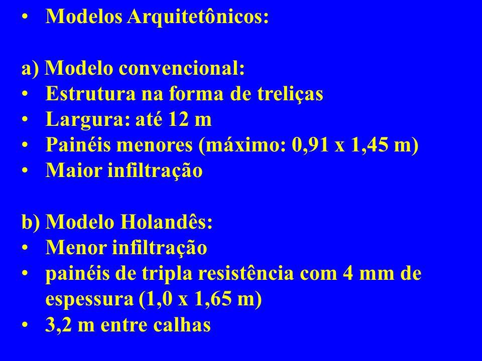 Modelos Arquitetônicos: a) Modelo convencional: Estrutura na forma de treliças Largura: até 12 m Painéis menores (máximo: 0,91 x 1,45 m) Maior infiltração b) Modelo Holandês: Menor infiltração painéis de tripla resistência com 4 mm de espessura (1,0 x 1,65 m) 3,2 m entre calhas