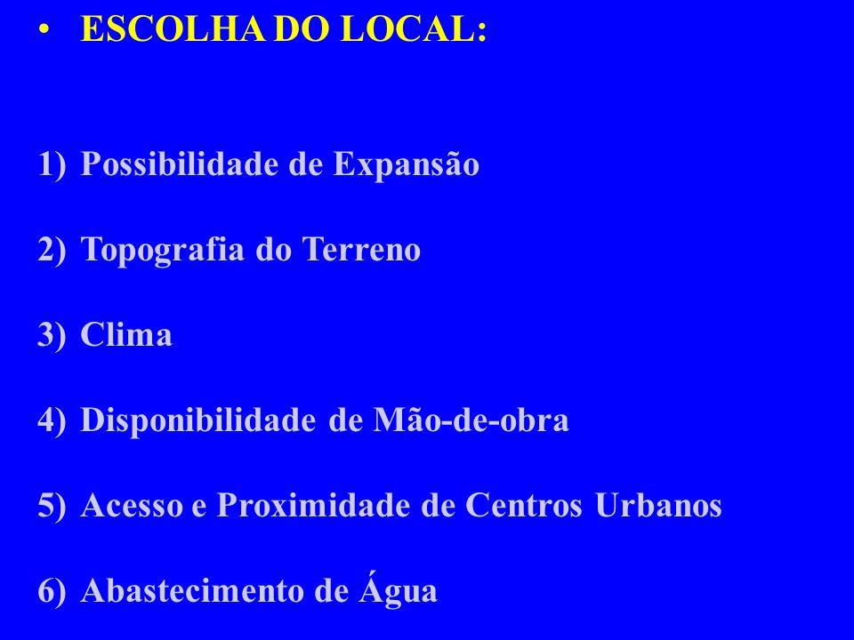 ESCOLHA DO LOCAL: 1)Possibilidade de Expansão 2)Topografia do Terreno 3)Clima 4)Disponibilidade de Mão-de-obra 5)Acesso e Proximidade de Centros Urbanos 6)Abastecimento de Água