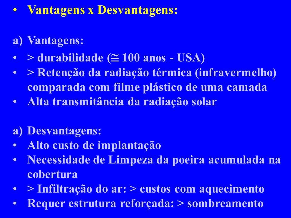 Vantagens x Desvantagens: a)Vantagens: > durabilidade ( 100 anos - USA) > Retenção da radiação térmica (infravermelho) comparada com filme plástico de