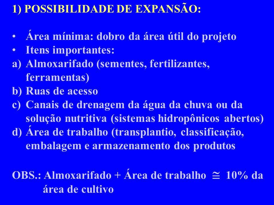 1) POSSIBILIDADE DE EXPANSÃO: Área mínima: dobro da área útil do projeto Itens importantes: a)Almoxarifado (sementes, fertilizantes, ferramentas) b)Ru