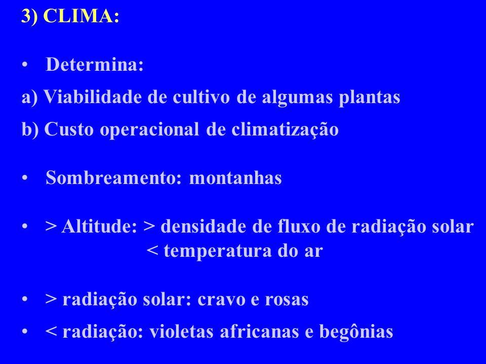 3) CLIMA: Determina: a) Viabilidade de cultivo de algumas plantas b) Custo operacional de climatização Sombreamento: montanhas > Altitude: > densidade de fluxo de radiação solar < temperatura do ar > radiação solar: cravo e rosas < radiação: violetas africanas e begônias