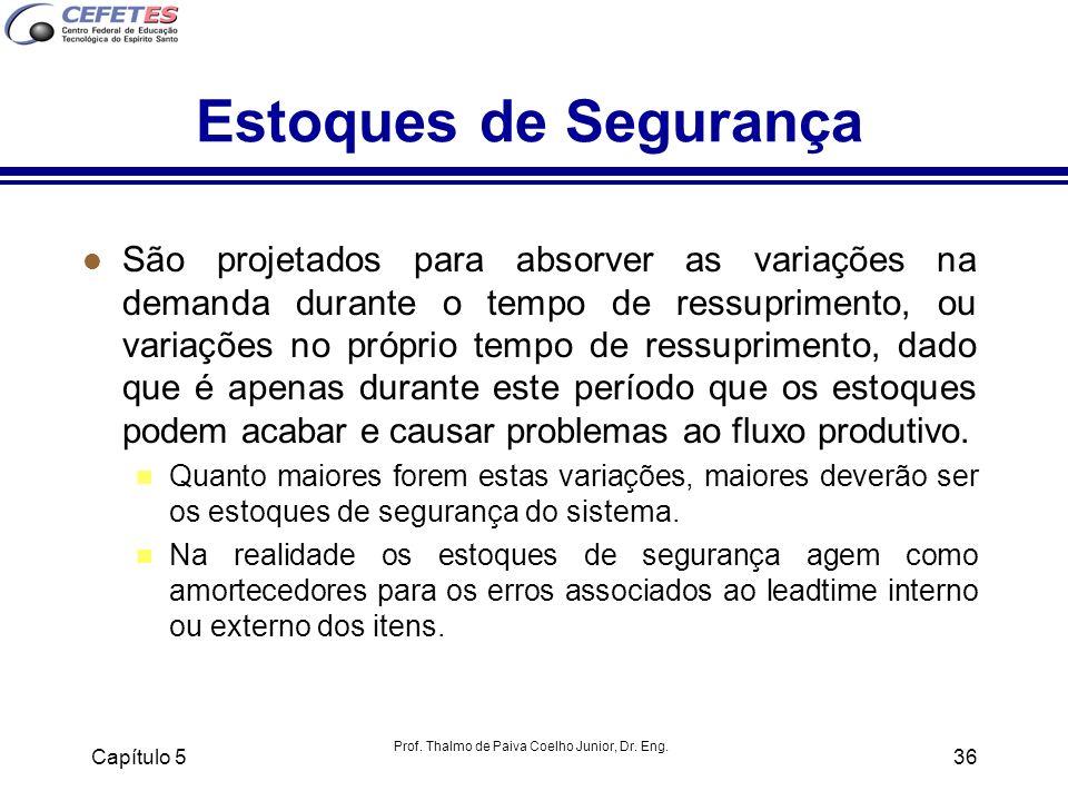 Prof. Thalmo de Paiva Coelho Junior, Dr. Eng. Capítulo 536 Estoques de Segurança l São projetados para absorver as variações na demanda durante o temp