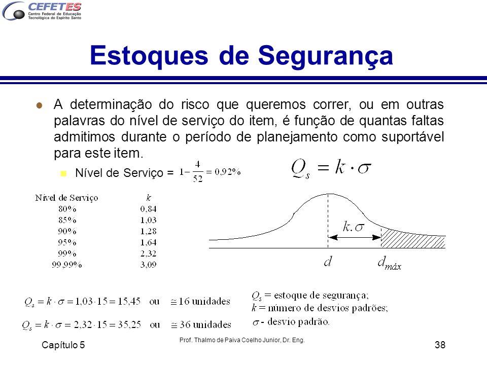 Prof. Thalmo de Paiva Coelho Junior, Dr. Eng. Capítulo 538 Estoques de Segurança l A determinação do risco que queremos correr, ou em outras palavras