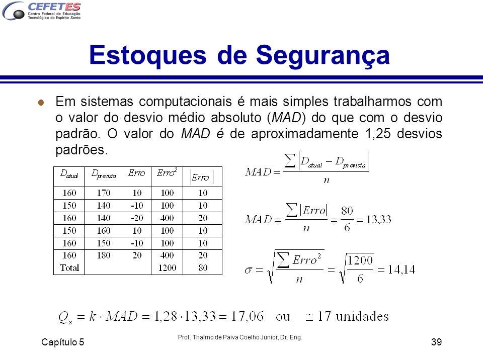 Prof. Thalmo de Paiva Coelho Junior, Dr. Eng. Capítulo 539 Estoques de Segurança l Em sistemas computacionais é mais simples trabalharmos com o valor