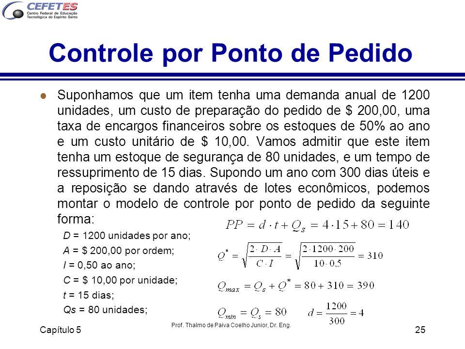 Prof. Thalmo de Paiva Coelho Junior, Dr. Eng. Capítulo 525 Controle por Ponto de Pedido l Suponhamos que um item tenha uma demanda anual de 1200 unida