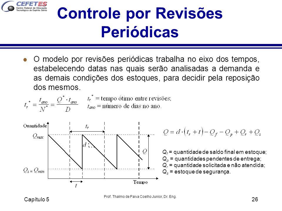 Prof. Thalmo de Paiva Coelho Junior, Dr. Eng. Capítulo 526 Controle por Revisões Periódicas l O modelo por revisões periódicas trabalha no eixo dos te