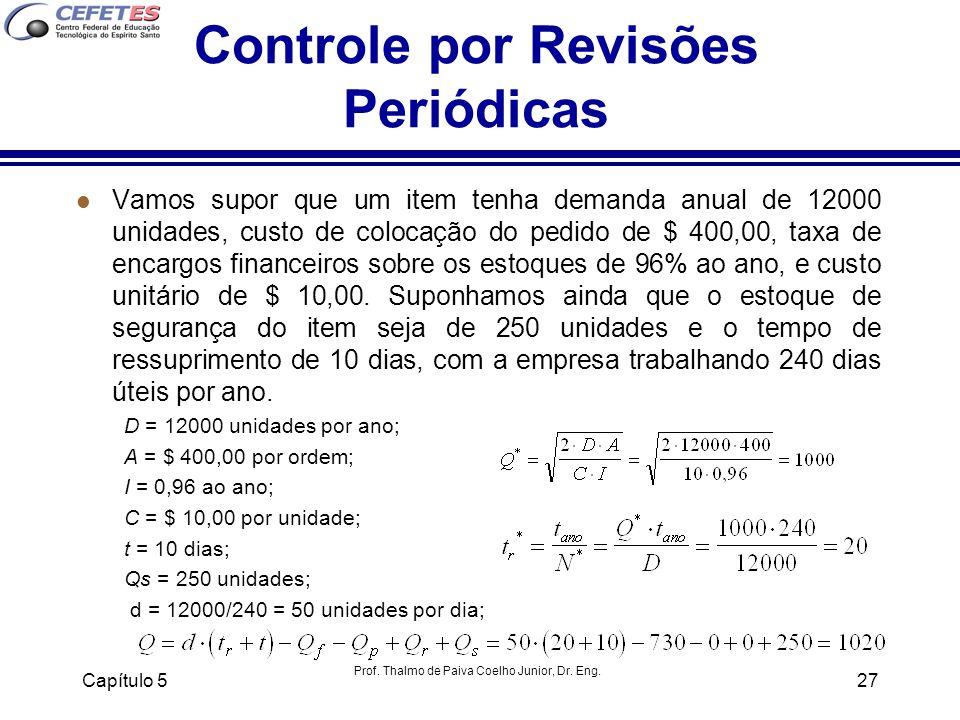 Prof. Thalmo de Paiva Coelho Junior, Dr. Eng. Capítulo 527 Controle por Revisões Periódicas l Vamos supor que um item tenha demanda anual de 12000 uni