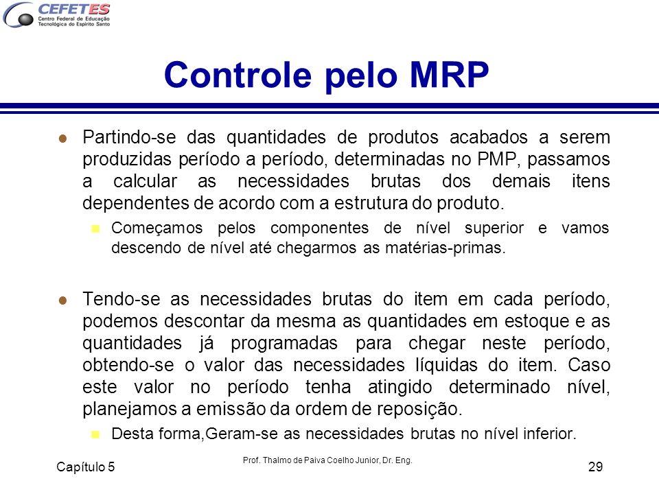 Prof. Thalmo de Paiva Coelho Junior, Dr. Eng. Capítulo 529 Controle pelo MRP l Partindo-se das quantidades de produtos acabados a serem produzidas per