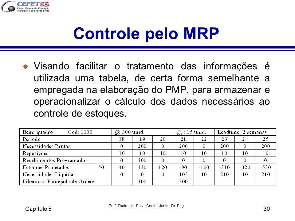 Prof. Thalmo de Paiva Coelho Junior, Dr. Eng. Capítulo 530 Controle pelo MRP l Visando facilitar o tratamento das informações é utilizada uma tabela,