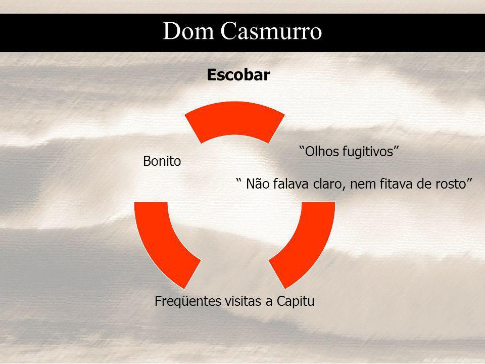 Escobar Olhos fugitivos Não falava claro, nem fitava de rosto Freqüentes visitas a Capitu Bonito Dom Casmurro