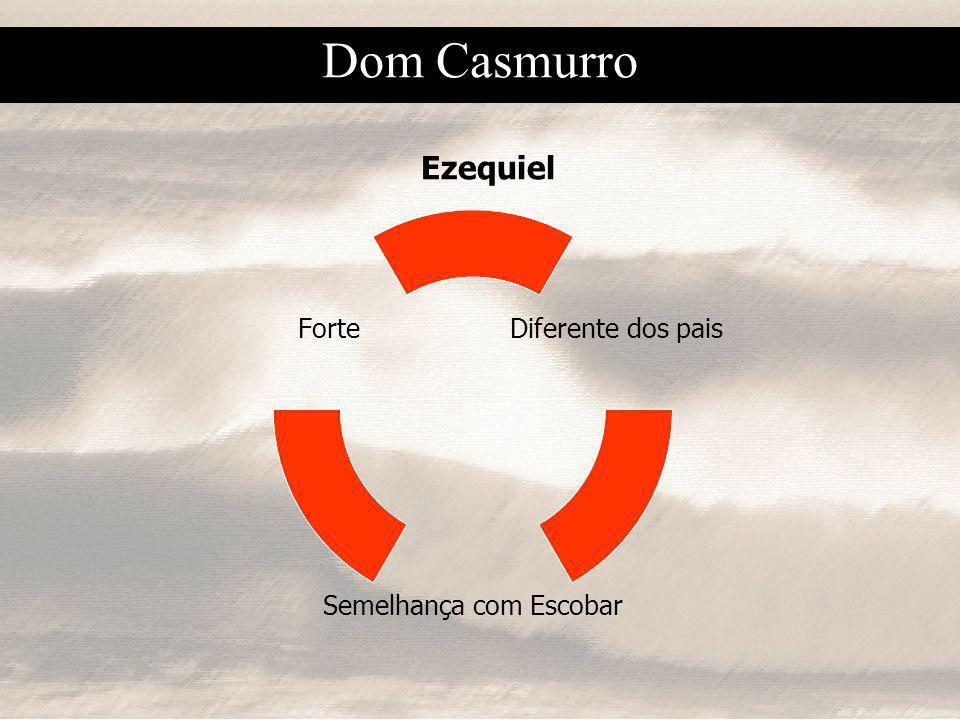 Ezequiel Diferente dos pais Semelhança com Escobar Forte Dom Casmurro