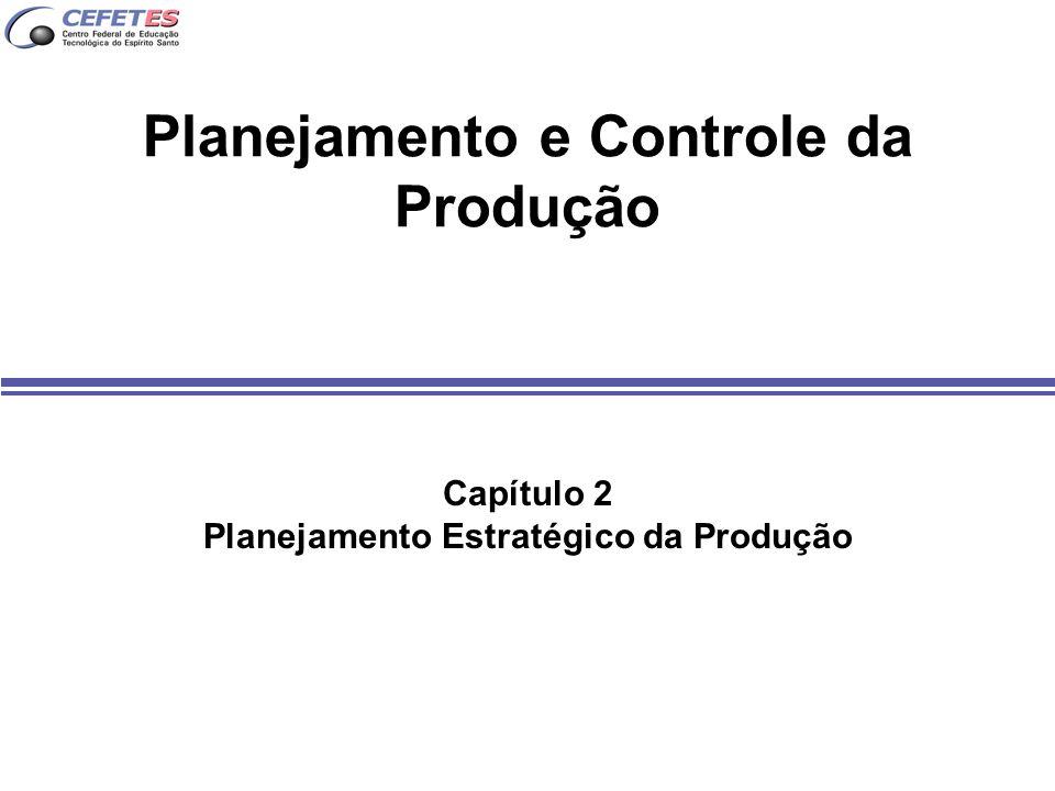 Planejamento e Controle da Produção Capítulo 2 Planejamento Estratégico da Produção