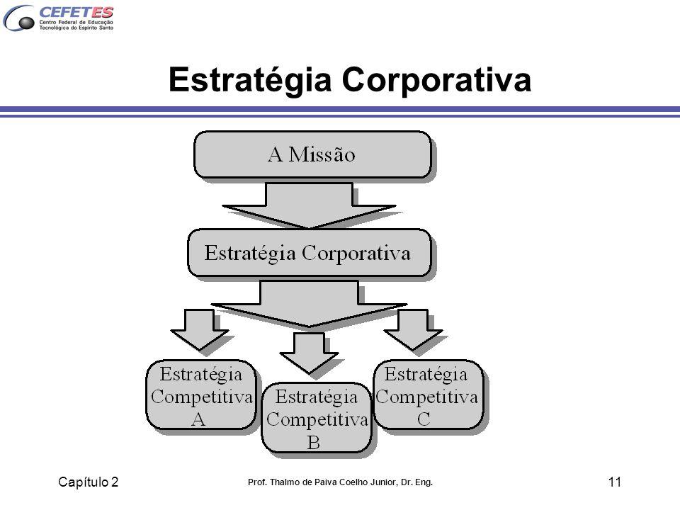 Capítulo 2 Prof. Thalmo de Paiva Coelho Junior, Dr. Eng. 11 Estratégia Corporativa
