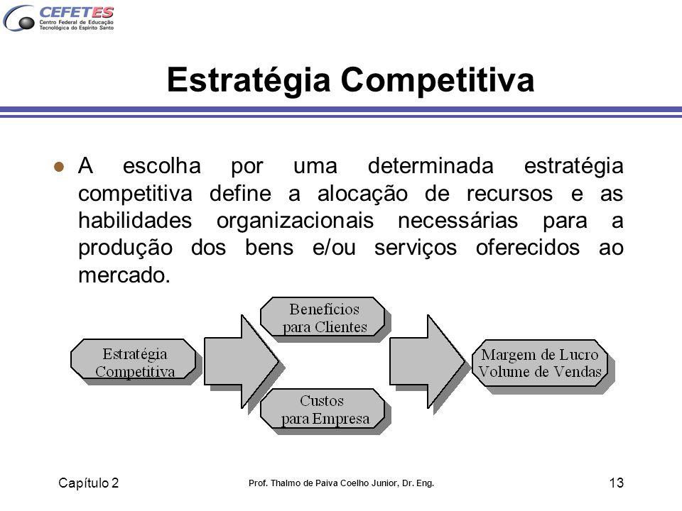 Capítulo 2 Prof. Thalmo de Paiva Coelho Junior, Dr. Eng. 13 Estratégia Competitiva l A escolha por uma determinada estratégia competitiva define a alo