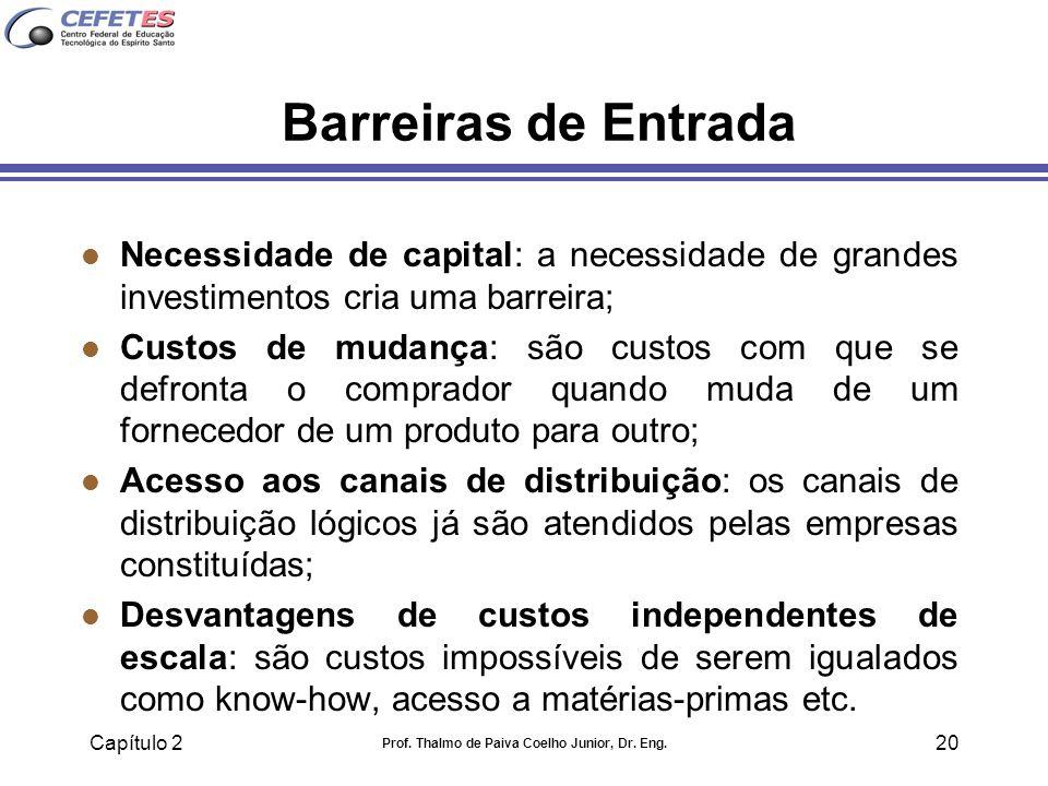 Capítulo 2 Prof. Thalmo de Paiva Coelho Junior, Dr. Eng. 20 Barreiras de Entrada l Necessidade de capital: a necessidade de grandes investimentos cria