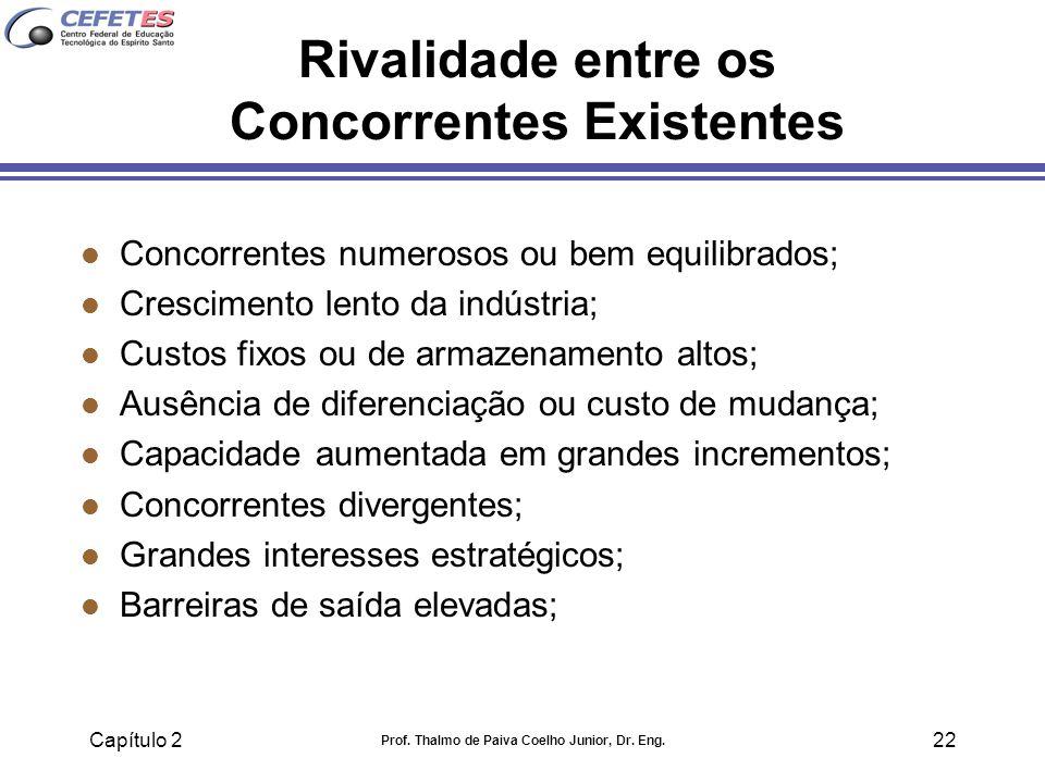 Capítulo 2 Prof. Thalmo de Paiva Coelho Junior, Dr. Eng. 22 Rivalidade entre os Concorrentes Existentes l Concorrentes numerosos ou bem equilibrados;