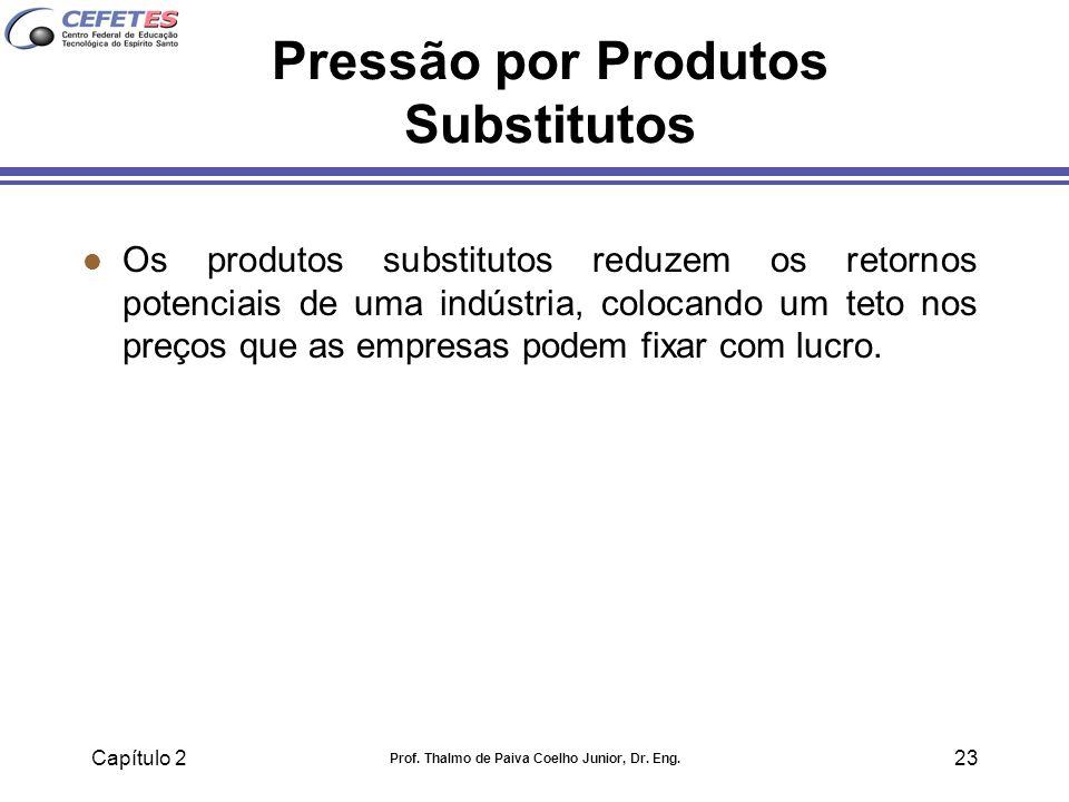 Capítulo 2 Prof. Thalmo de Paiva Coelho Junior, Dr. Eng. 23 Pressão por Produtos Substitutos l Os produtos substitutos reduzem os retornos potenciais