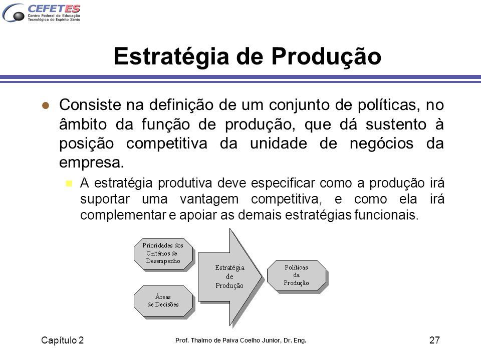 Capítulo 2 Prof. Thalmo de Paiva Coelho Junior, Dr. Eng. 27 Estratégia de Produção l Consiste na definição de um conjunto de políticas, no âmbito da f