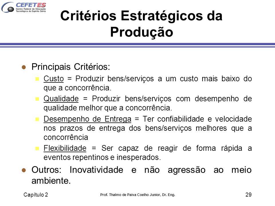 Capítulo 2 Prof. Thalmo de Paiva Coelho Junior, Dr. Eng. 29 Critérios Estratégicos da Produção l Principais Critérios: n Custo = Produzir bens/serviço