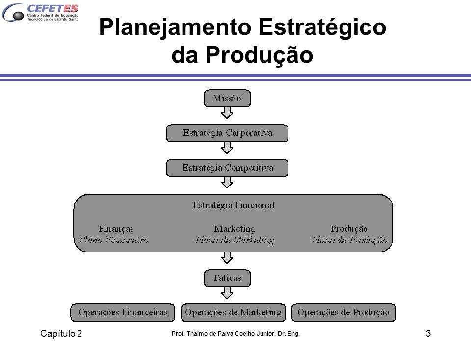 Capítulo 2 Prof. Thalmo de Paiva Coelho Junior, Dr. Eng. 3 Planejamento Estratégico da Produção