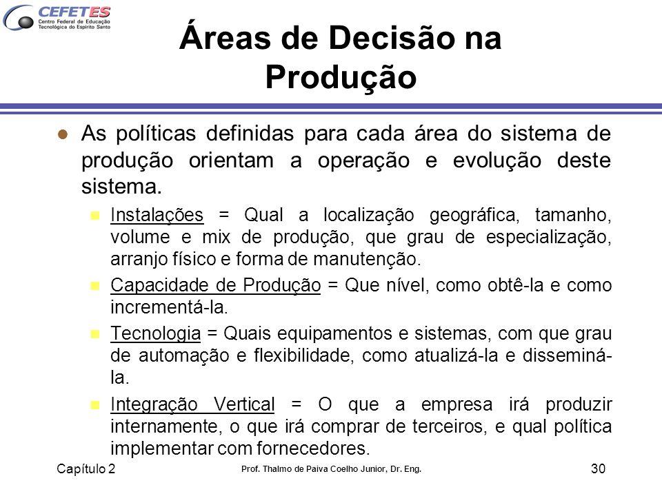 Capítulo 2 Prof. Thalmo de Paiva Coelho Junior, Dr. Eng. 30 Áreas de Decisão na Produção l As políticas definidas para cada área do sistema de produçã