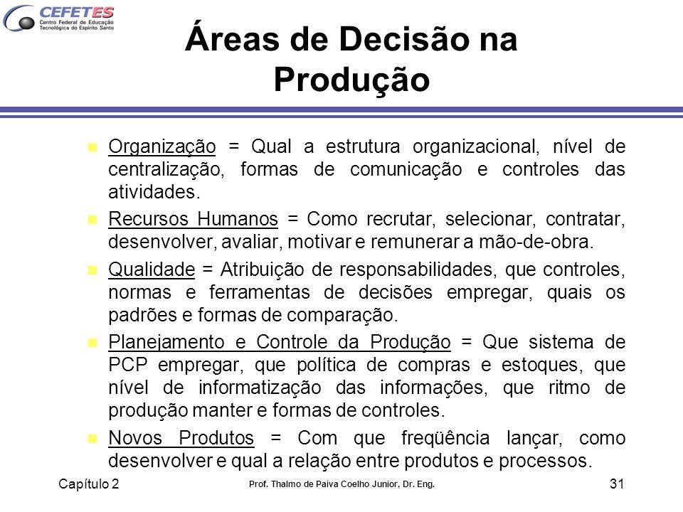 Capítulo 2 Prof. Thalmo de Paiva Coelho Junior, Dr. Eng. 31 Áreas de Decisão na Produção n Organização = Qual a estrutura organizacional, nível de cen