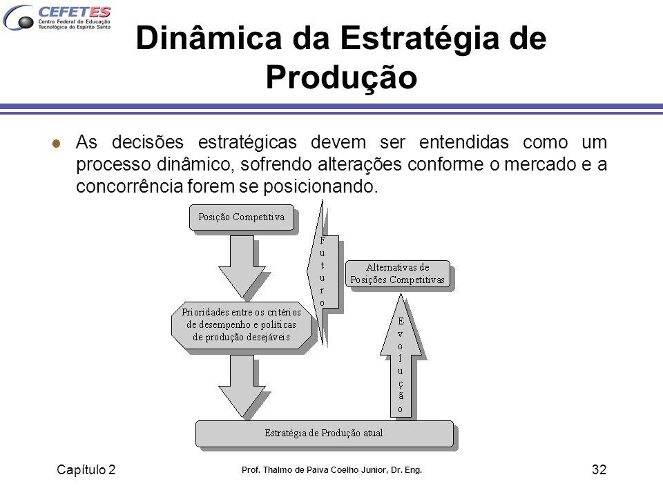 Capítulo 2 Prof. Thalmo de Paiva Coelho Junior, Dr. Eng. 32 Dinâmica da Estratégia de Produção l As decisões estratégicas devem ser entendidas como um