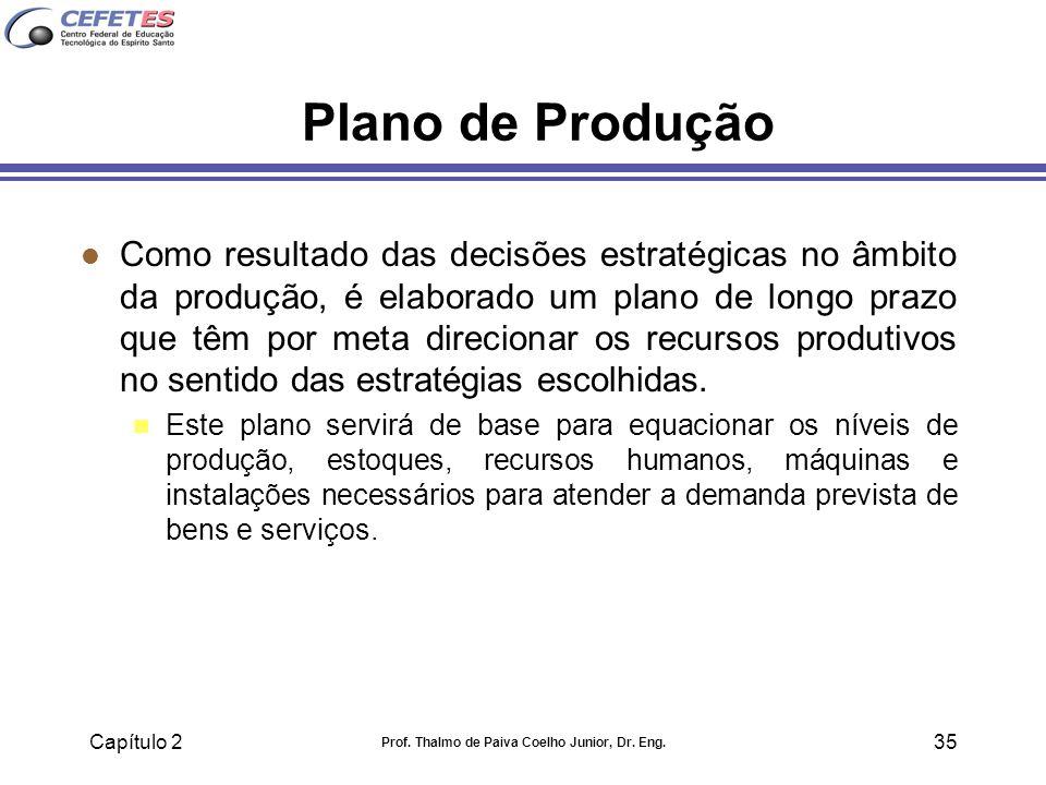 Capítulo 2 Prof. Thalmo de Paiva Coelho Junior, Dr. Eng. 35 Plano de Produção l Como resultado das decisões estratégicas no âmbito da produção, é elab