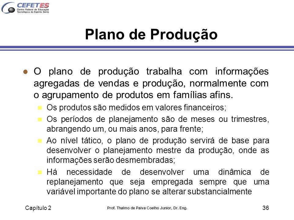 Capítulo 2 Prof. Thalmo de Paiva Coelho Junior, Dr. Eng. 36 Plano de Produção l O plano de produção trabalha com informações agregadas de vendas e pro
