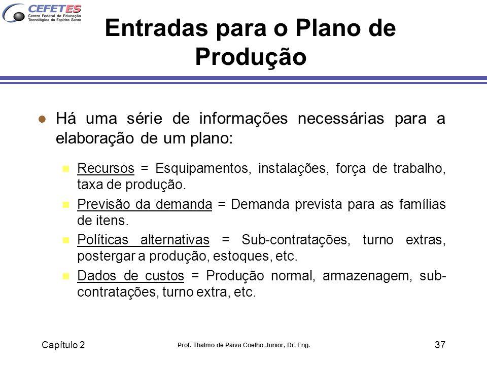 Capítulo 2 Prof. Thalmo de Paiva Coelho Junior, Dr. Eng. 37 Entradas para o Plano de Produção l Há uma série de informações necessárias para a elabora