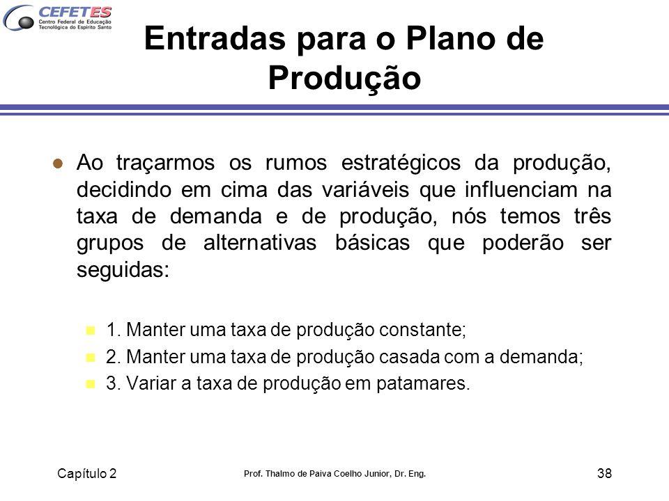 Capítulo 2 Prof. Thalmo de Paiva Coelho Junior, Dr. Eng. 38 Entradas para o Plano de Produção l Ao traçarmos os rumos estratégicos da produção, decidi