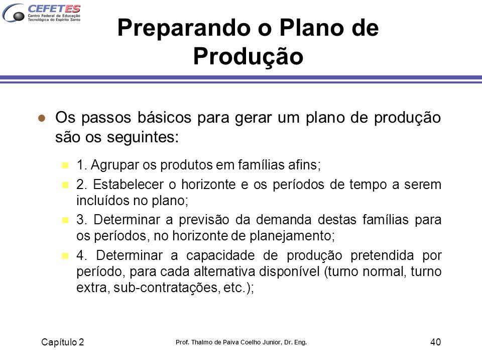 Capítulo 2 Prof. Thalmo de Paiva Coelho Junior, Dr. Eng. 40 Preparando o Plano de Produção l Os passos básicos para gerar um plano de produção são os