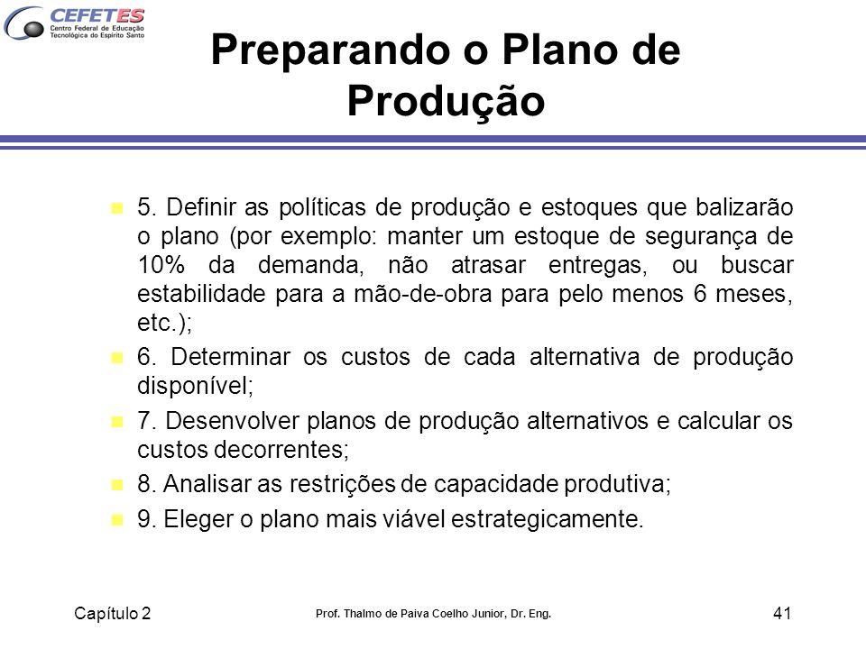 Capítulo 2 Prof. Thalmo de Paiva Coelho Junior, Dr. Eng. 41 Preparando o Plano de Produção n 5. Definir as políticas de produção e estoques que baliza