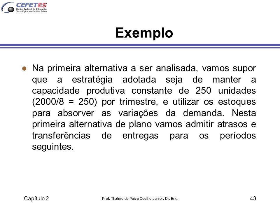 Capítulo 2 Prof. Thalmo de Paiva Coelho Junior, Dr. Eng. 43 Exemplo l Na primeira alternativa a ser analisada, vamos supor que a estratégia adotada se