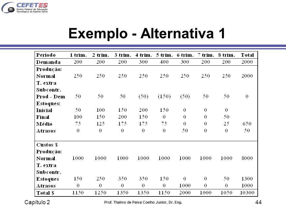 Capítulo 2 Prof. Thalmo de Paiva Coelho Junior, Dr. Eng. 44 Exemplo - Alternativa 1