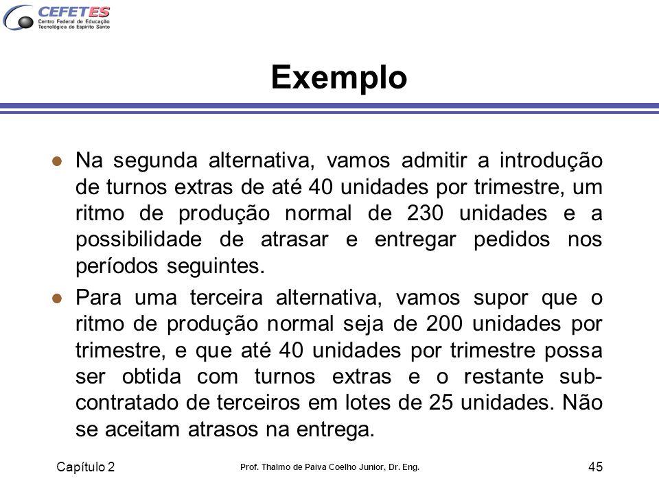 Capítulo 2 Prof. Thalmo de Paiva Coelho Junior, Dr. Eng. 45 Exemplo l Na segunda alternativa, vamos admitir a introdução de turnos extras de até 40 un