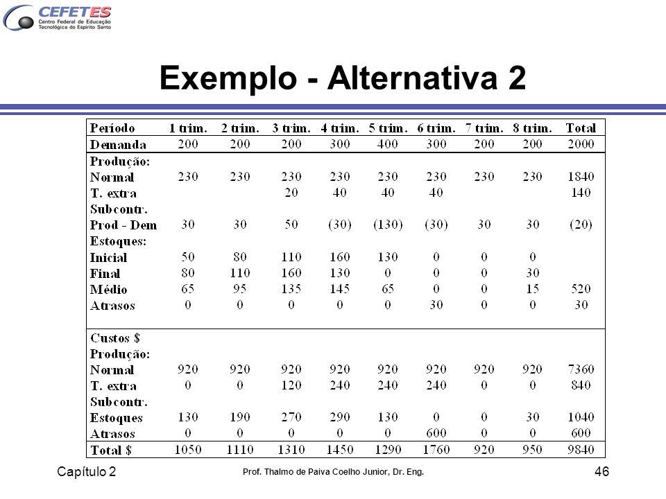 Capítulo 2 Prof. Thalmo de Paiva Coelho Junior, Dr. Eng. 46 Exemplo - Alternativa 2