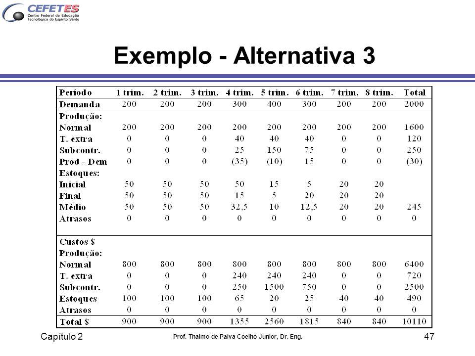 Capítulo 2 Prof. Thalmo de Paiva Coelho Junior, Dr. Eng. 47 Exemplo - Alternativa 3